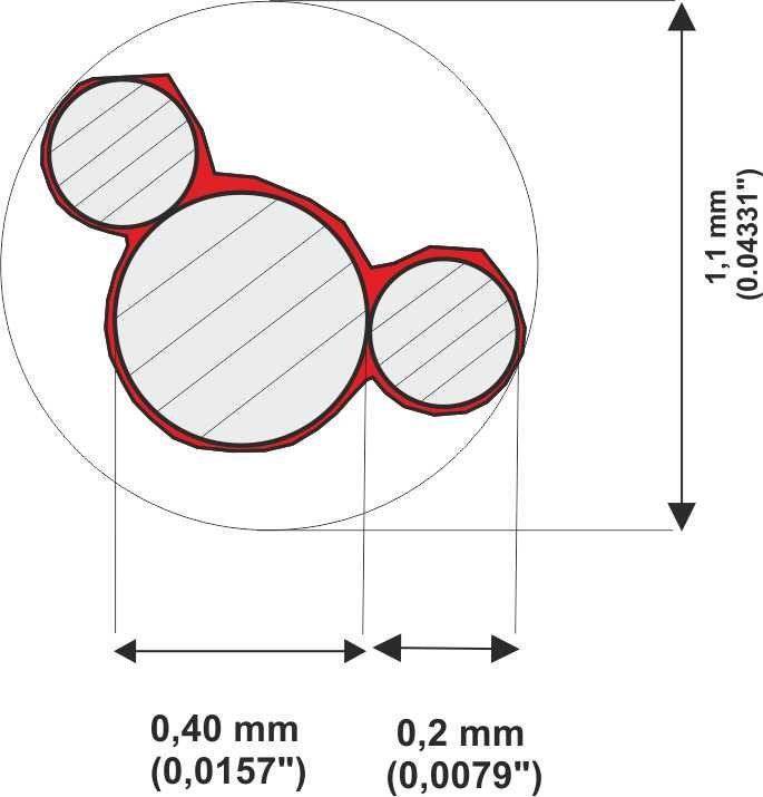 PLASTIFIED-GALVANIZED-SEALING-WIRE