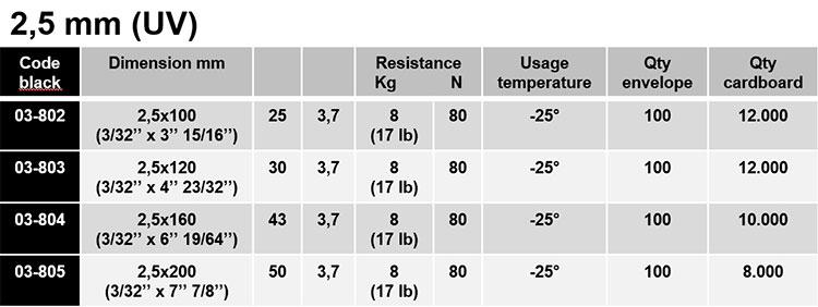 cable ties uv polyamide pa 6.6