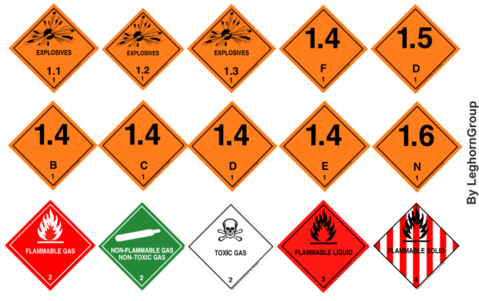 hazard dangerous goods imo labels