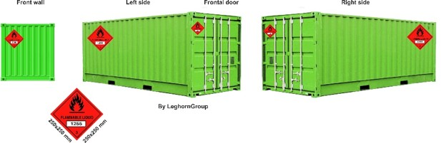 hazard imo labels container