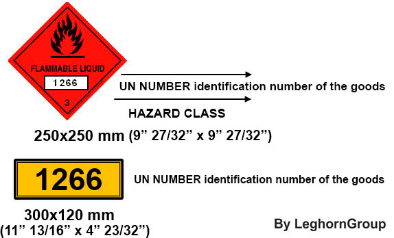 hazard imo labels details