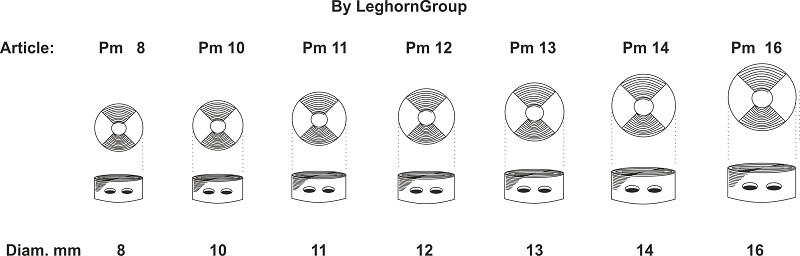 lead seals customs seals technical drawing