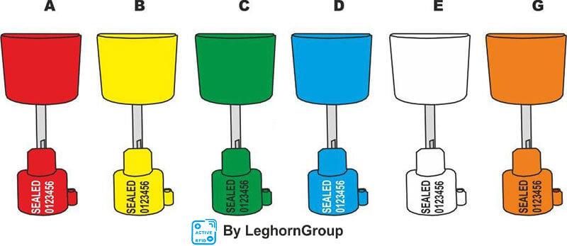 rfid mentorseal active colors customizations