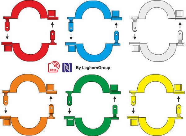 rfid seal connection lock colours