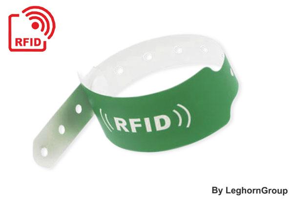 RFID PVC Wristbands