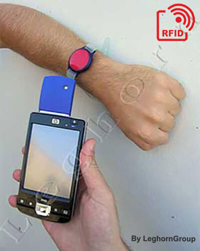 rfid wristband watch examples of use
