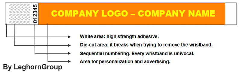 tyvek wristbands more informations